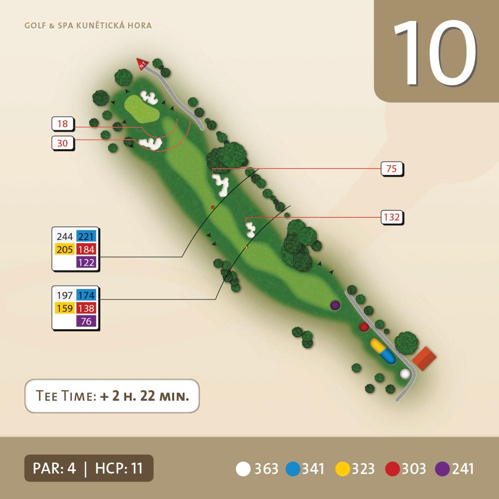 min golf mobil