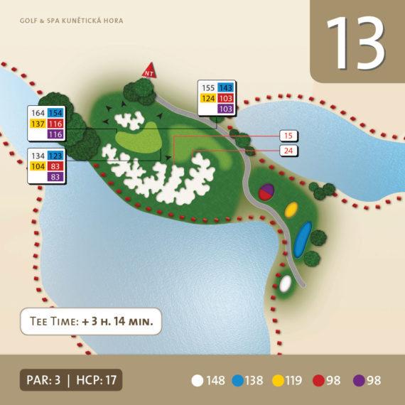 Hole-13