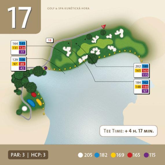 Hole-17
